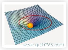 引力波是个什么波?